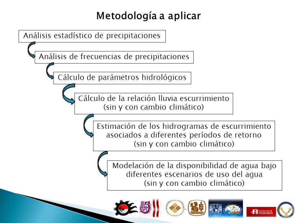 Metodología a aplicar Análisis estadístico de precipitaciones