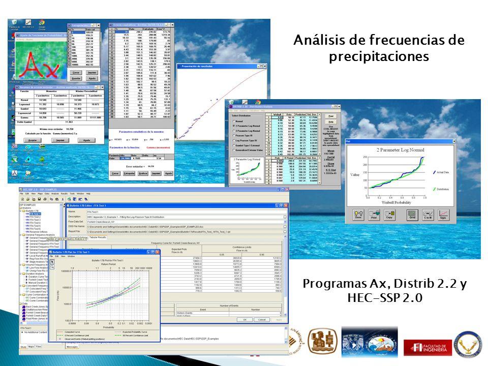 Análisis de frecuencias de precipitaciones