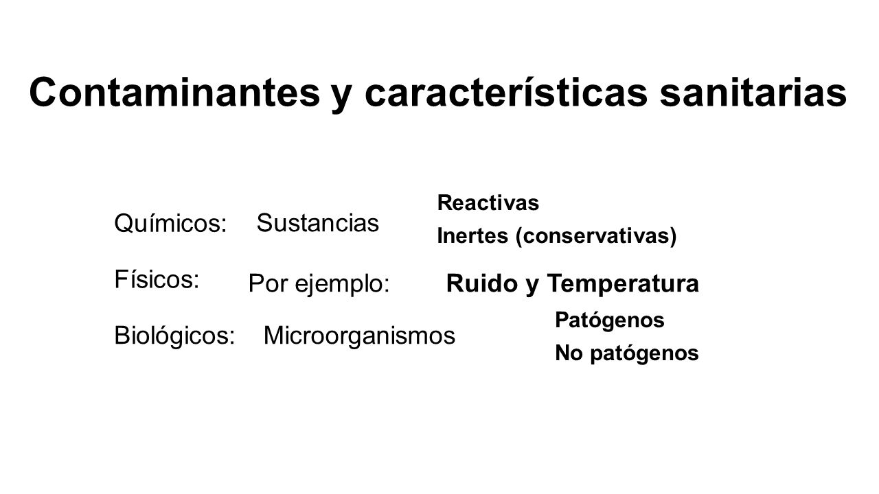 Contaminantes y características sanitarias