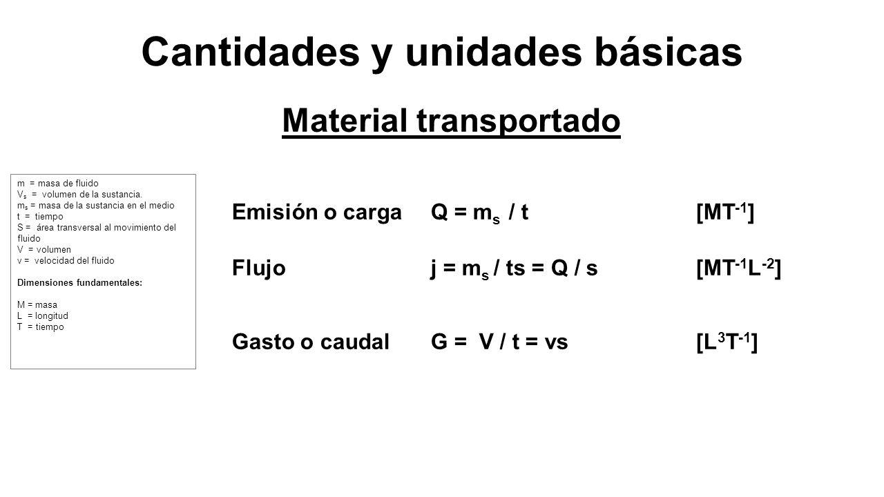 Cantidades y unidades básicas