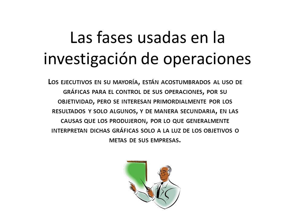 Las fases usadas en la investigación de operaciones