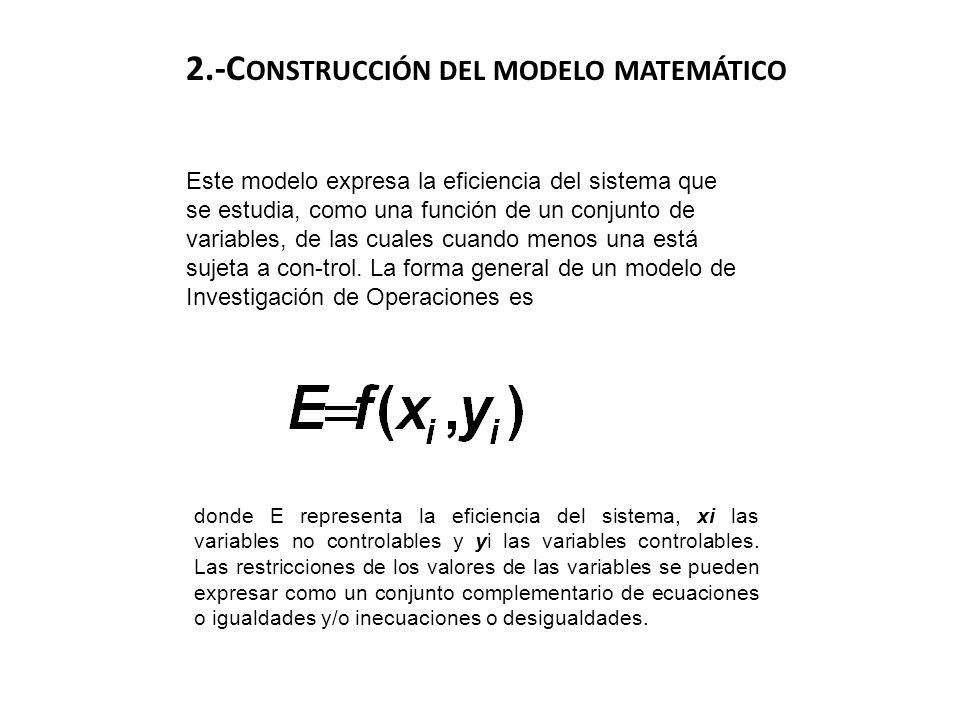 2.-Construcción del modelo matemático