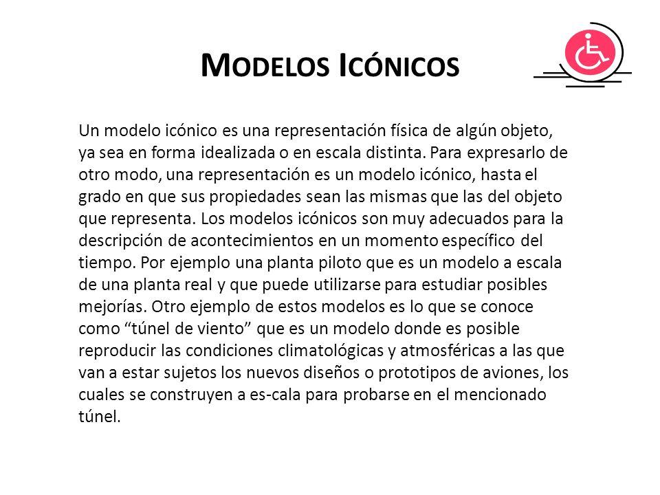 Modelos Icónicos