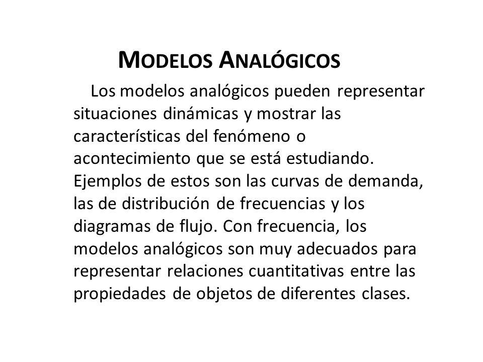 Modelos Analógicos