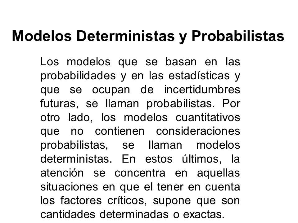 Modelos Deterministas y Probabilistas