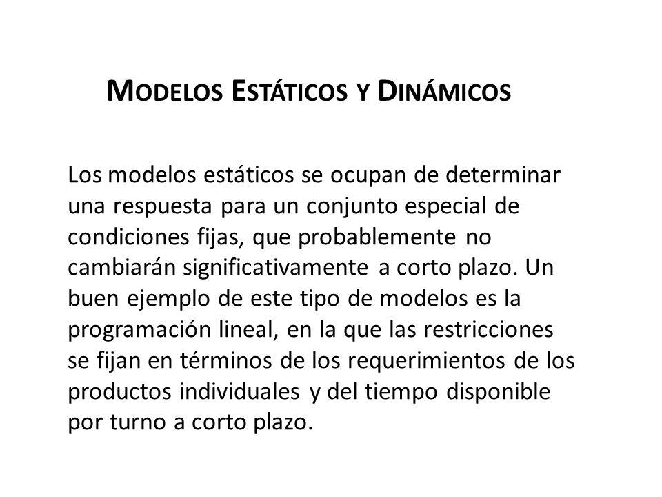 Modelos Estáticos y Dinámicos