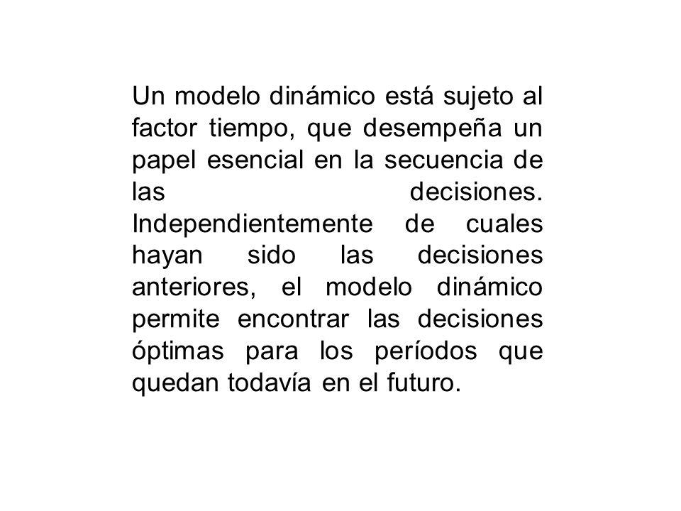 Un modelo dinámico está sujeto al factor tiempo, que desempeña un papel esencial en la secuencia de las decisiones.