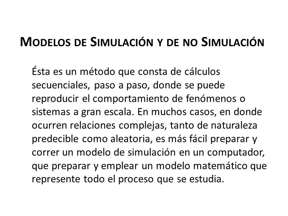 Modelos de Simulación y de no Simulación