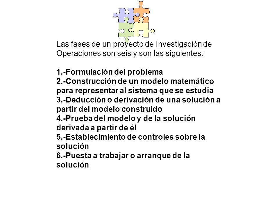 Las fases de un proyecto de Investigación de Operaciones son seis y son las siguientes:
