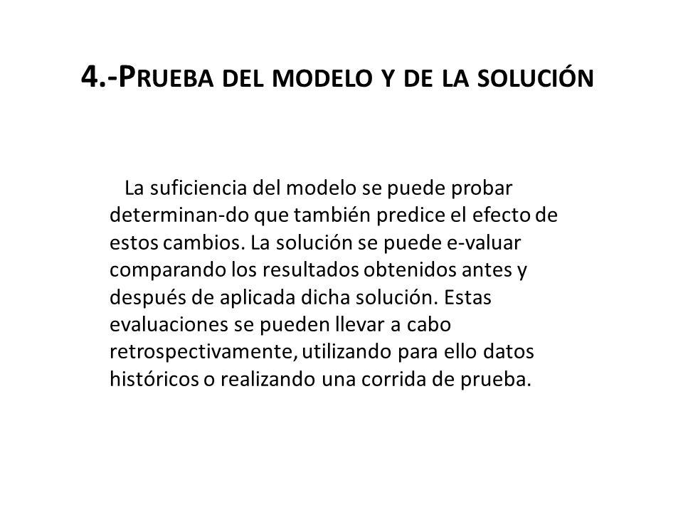 4.-Prueba del modelo y de la solución