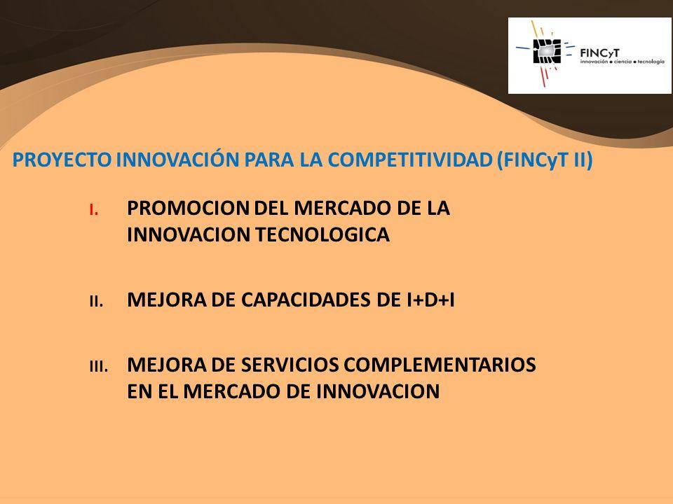 PROYECTO INNOVACIÓN PARA LA COMPETITIVIDAD (FINCyT II)