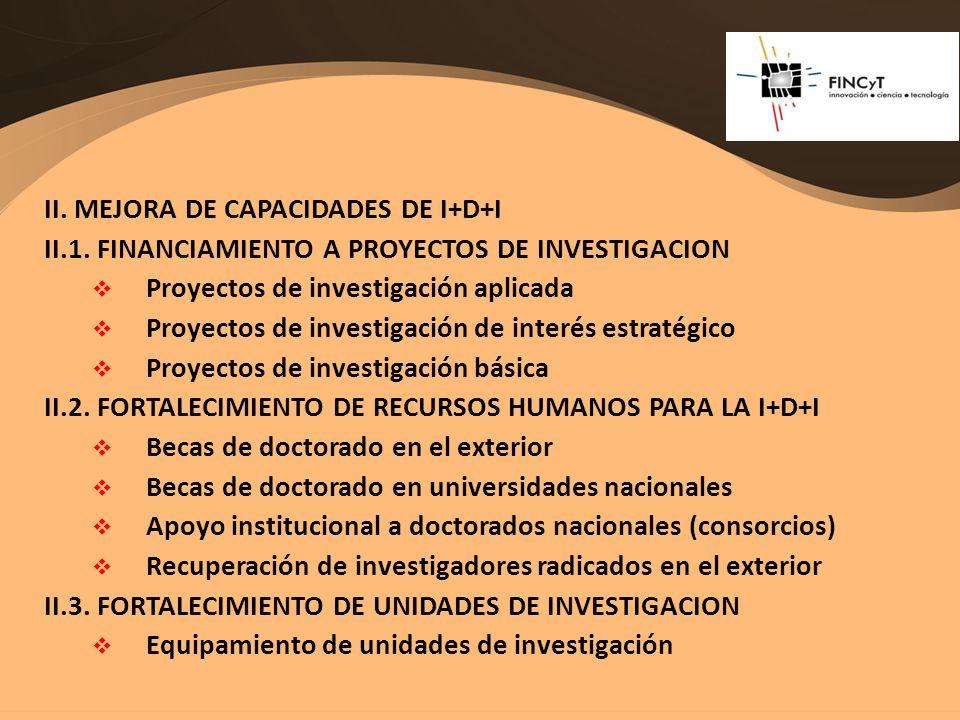 II. MEJORA DE CAPACIDADES DE I+D+I