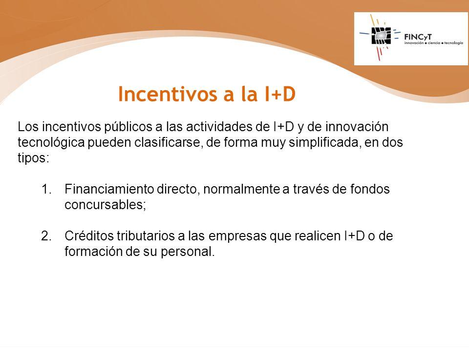 Incentivos a la I+D