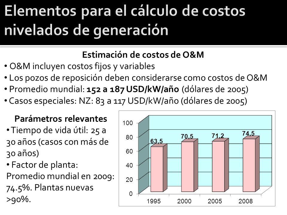 Elementos para el cálculo de costos nivelados de generación