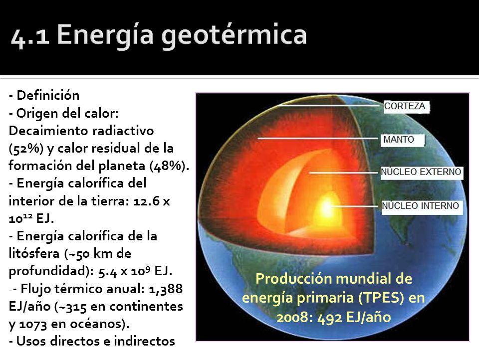 Producción mundial de energía primaria (TPES) en 2008: 492 EJ/año