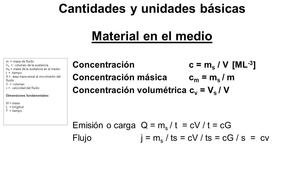 Cantidades y unidades básicas Material en el medio