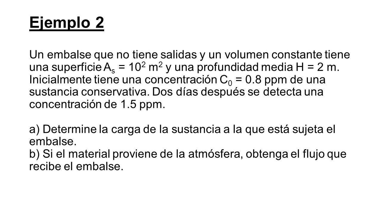 Ejemplo 2 Un embalse que no tiene salidas y un volumen constante tiene una superficie As = 102 m2 y una profundidad media H = 2 m.