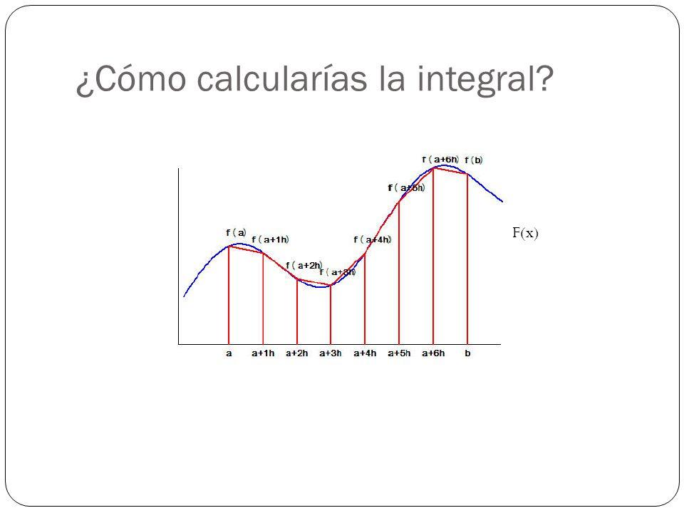 ¿Cómo calcularías la integral