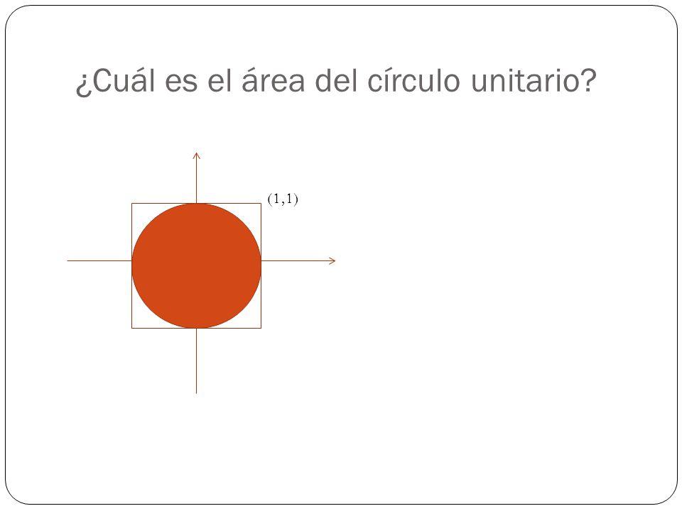 ¿Cuál es el área del círculo unitario