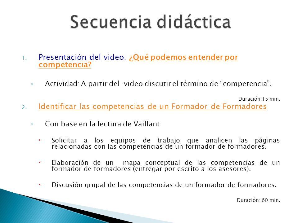 Secuencia didáctica Presentación del video: ¿Qué podemos entender por competencia