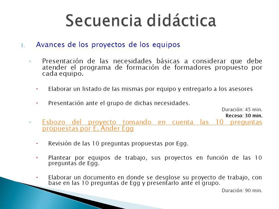 Secuencia didáctica Avances de los proyectos de los equipos