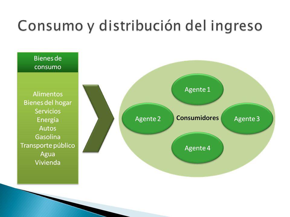 Consumo y distribución del ingreso