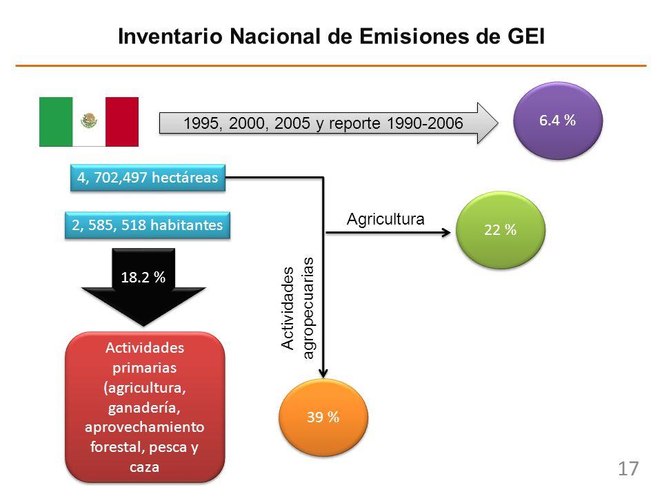 Inventario Nacional de Emisiones de GEI