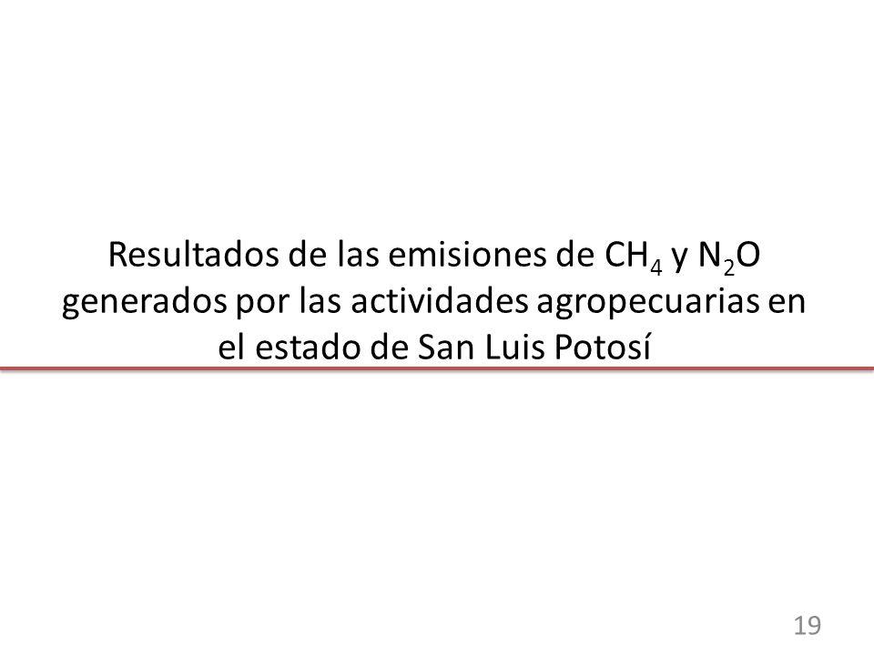Resultados de las emisiones de CH4 y N2O generados por las actividades agropecuarias en el estado de San Luis Potosí