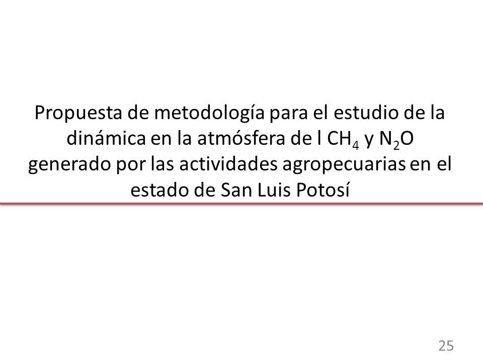 Propuesta de metodología para el estudio de la dinámica en la atmósfera de l CH4 y N2O generado por las actividades agropecuarias en el estado de San Luis Potosí