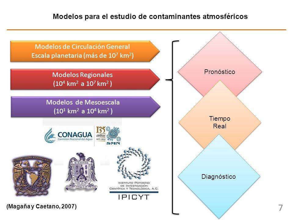 Modelos para el estudio de contaminantes atmosféricos