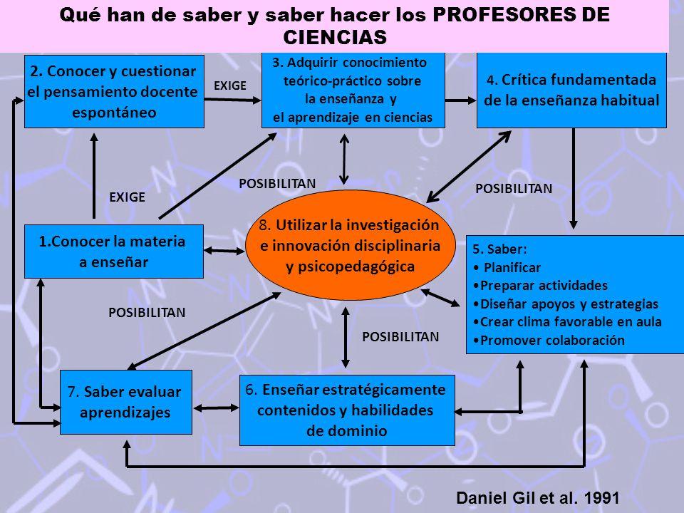 Qué han de saber y saber hacer los PROFESORES DE CIENCIAS