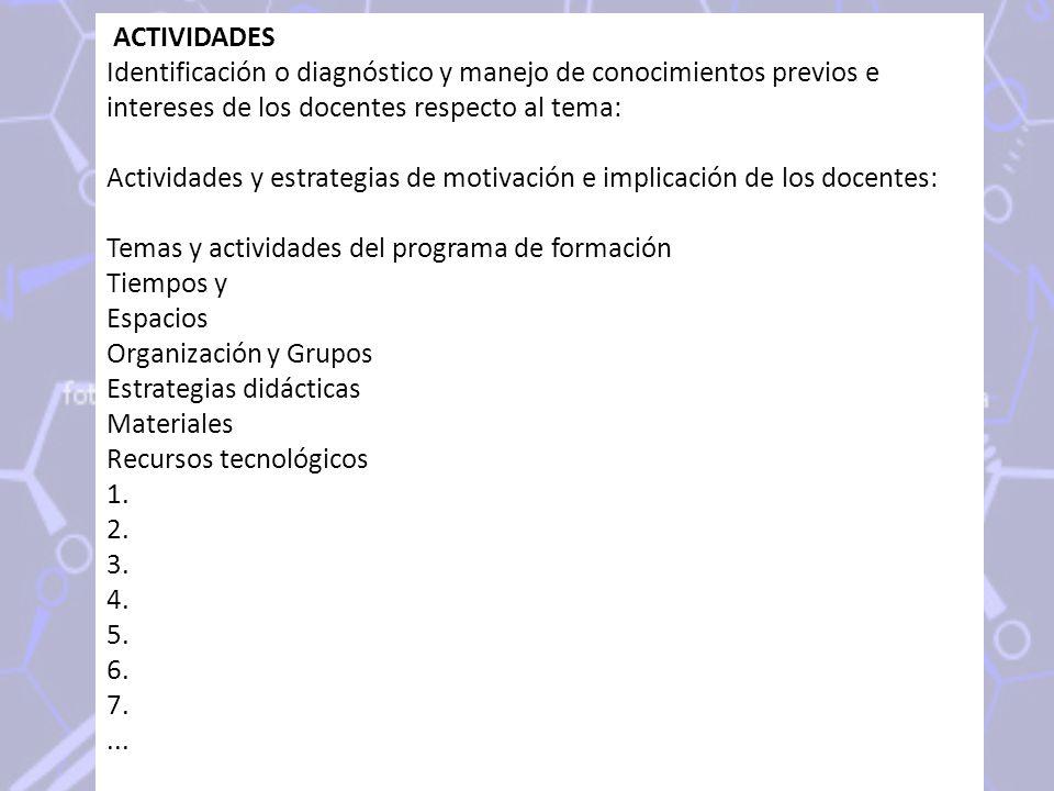 ACTIVIDADES Identificación o diagnóstico y manejo de conocimientos previos e intereses de los docentes respecto al tema: