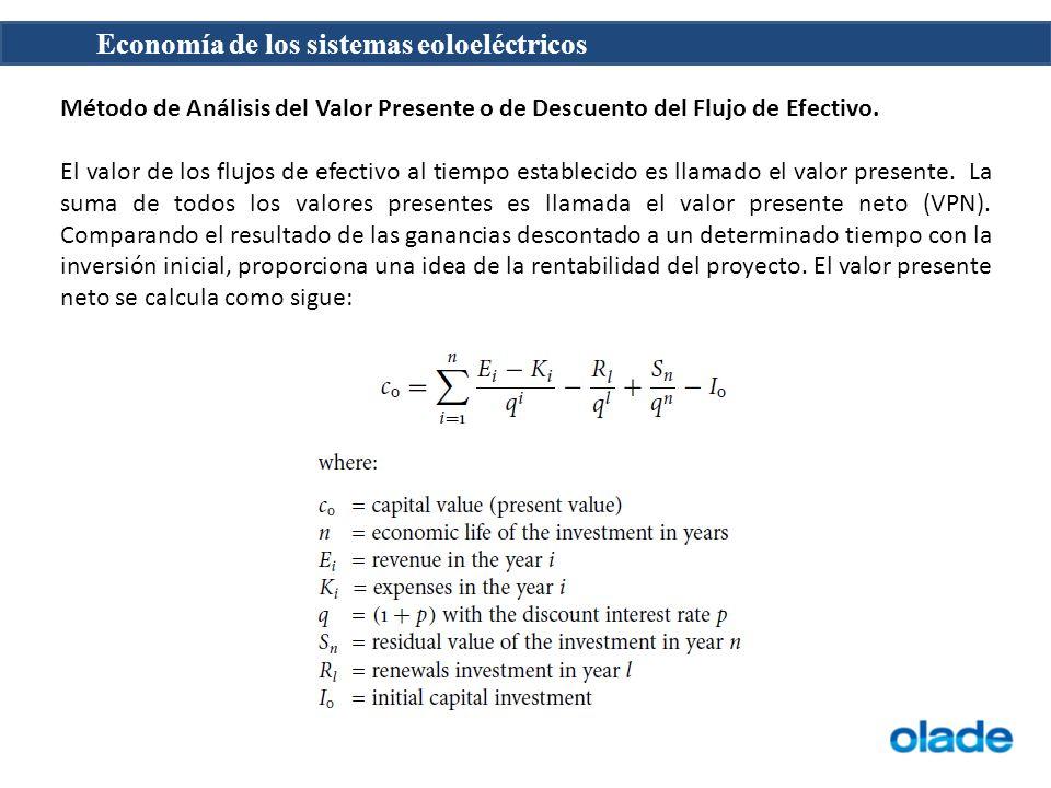 Método de Análisis del Valor Presente o de Descuento del Flujo de Efectivo.