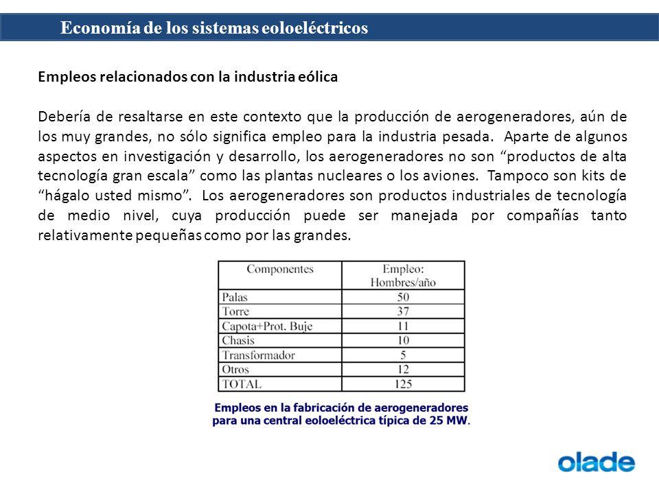 Empleos relacionados con la industria eólica