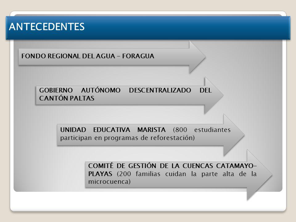 ANTECEDENTES FONDO REGIONAL DEL AGUA - FORAGUA