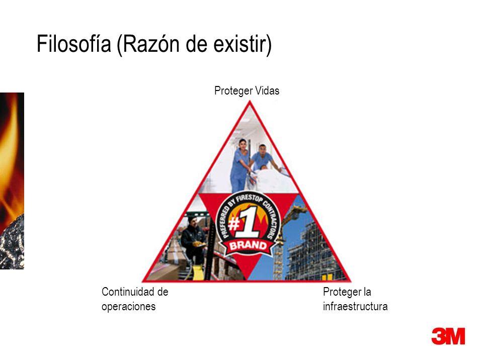 Filosofía (Razón de existir)