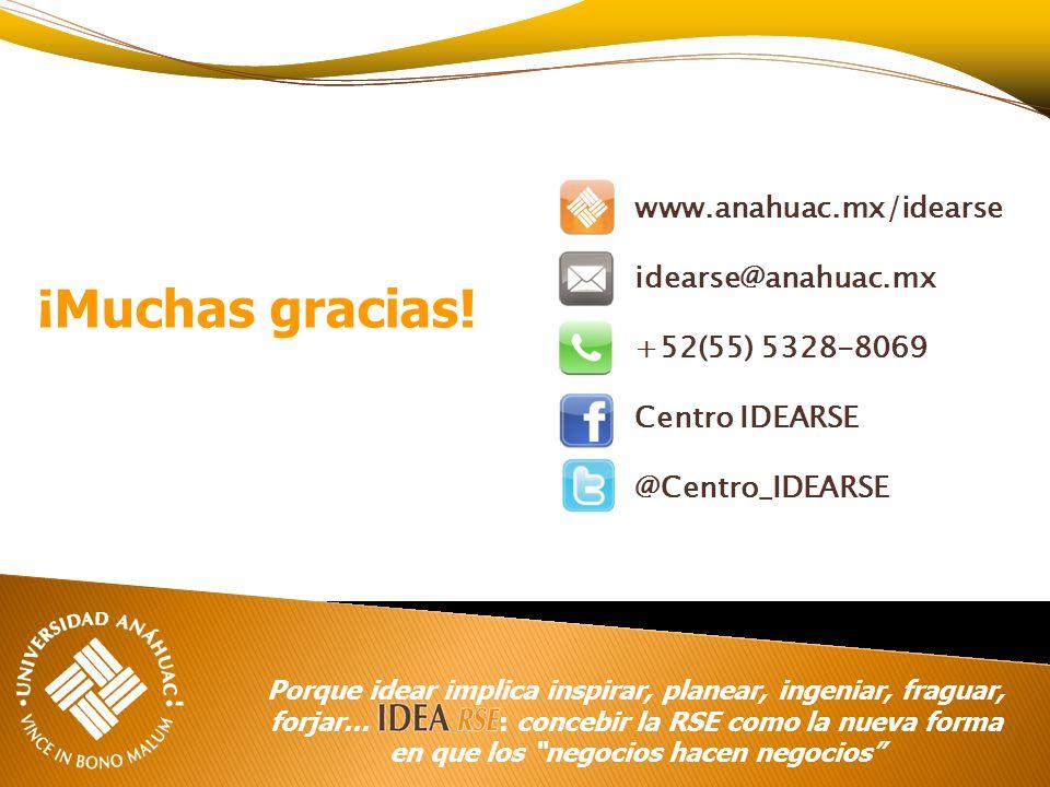 ¡Muchas gracias! www.anahuac.mx/idearse idearse@anahuac.mx