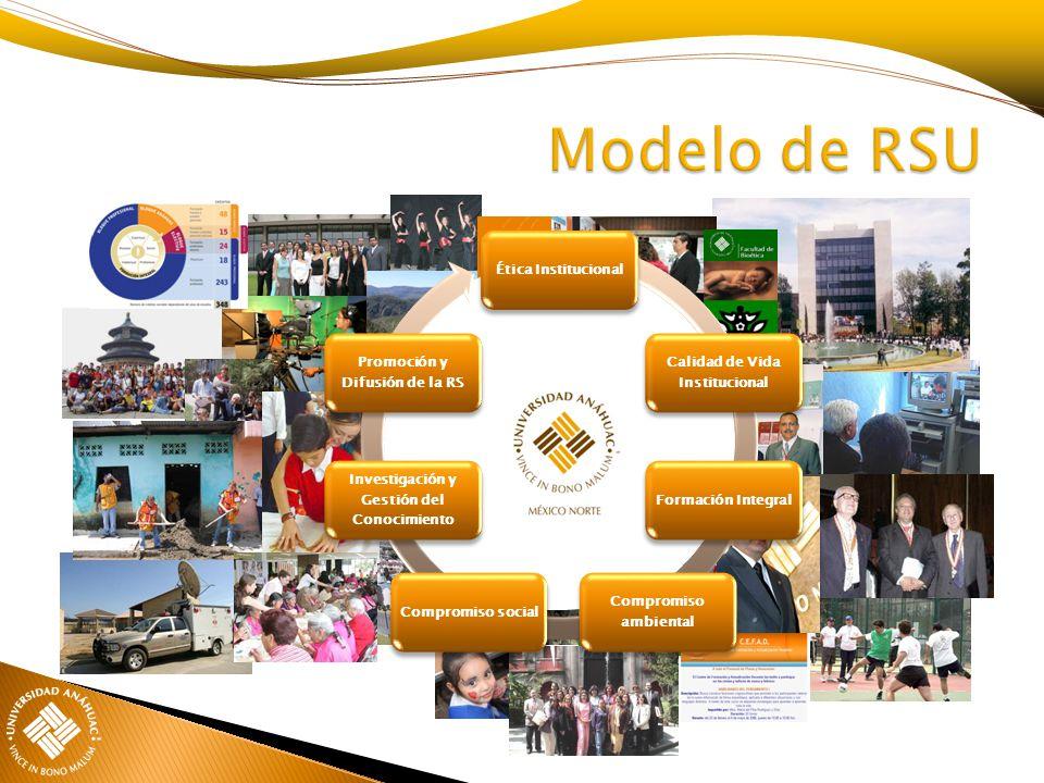 Modelo de RSU Ética Institucional Calidad de Vida Institucional