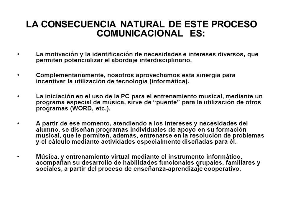 LA CONSECUENCIA NATURAL DE ESTE PROCESO COMUNICACIONAL ES: