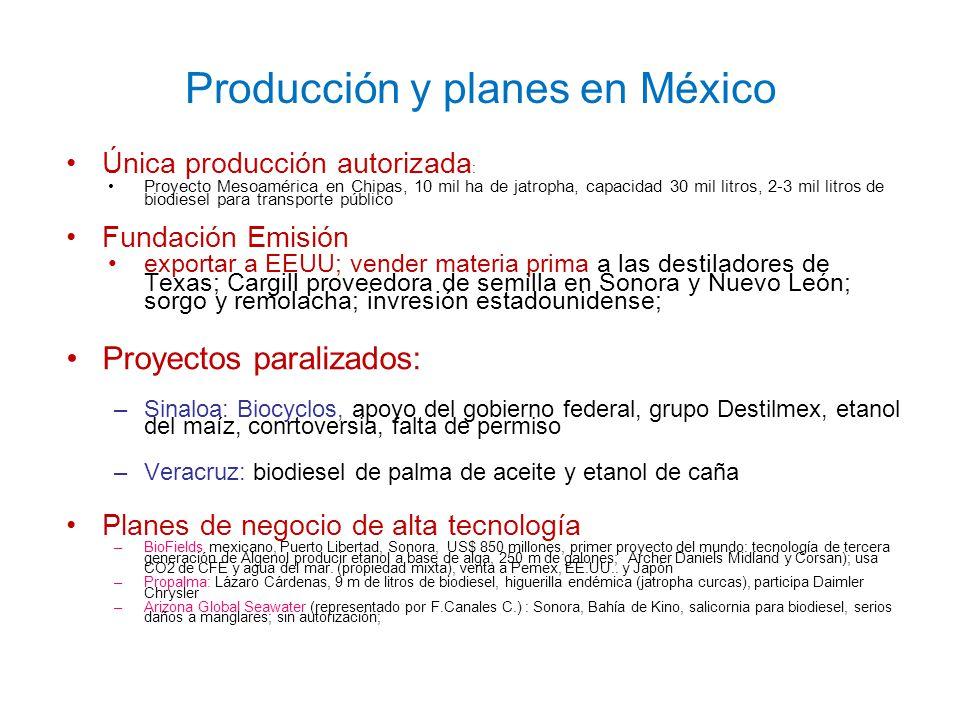 Producción y planes en México