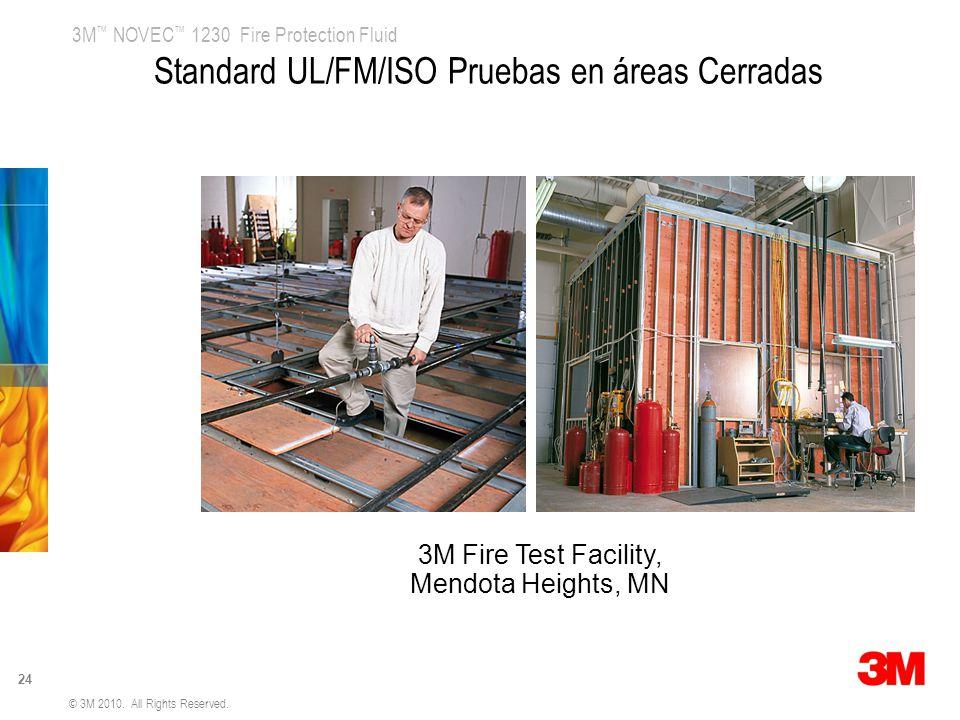 Standard UL/FM/ISO Pruebas en áreas Cerradas