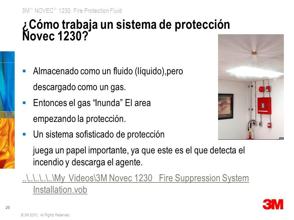 ¿Cómo trabaja un sistema de protección Novec 1230