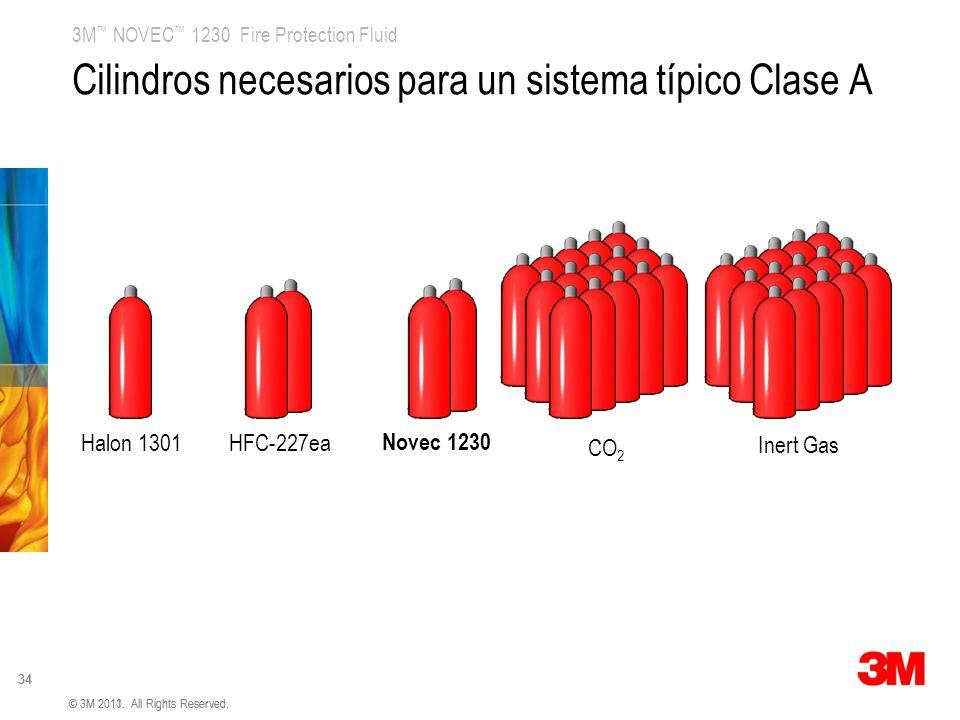 Cilindros necesarios para un sistema típico Clase A