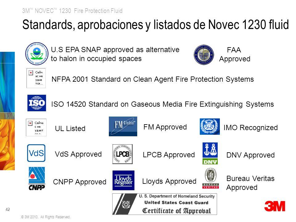 Standards, aprobaciones y listados de Novec 1230 fluid