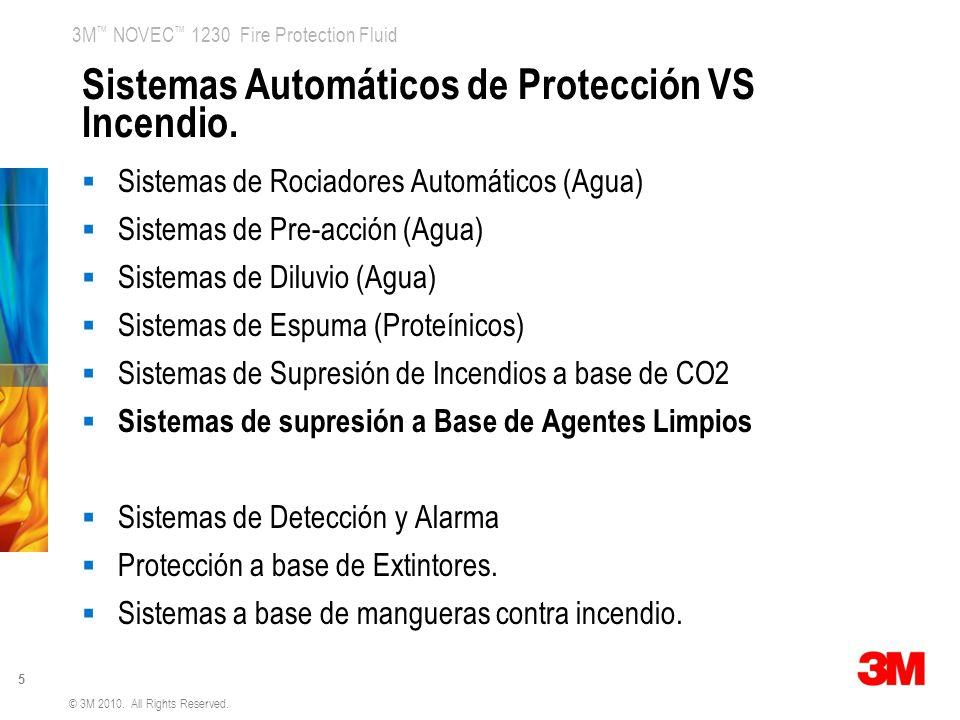 Sistemas Automáticos de Protección VS Incendio.