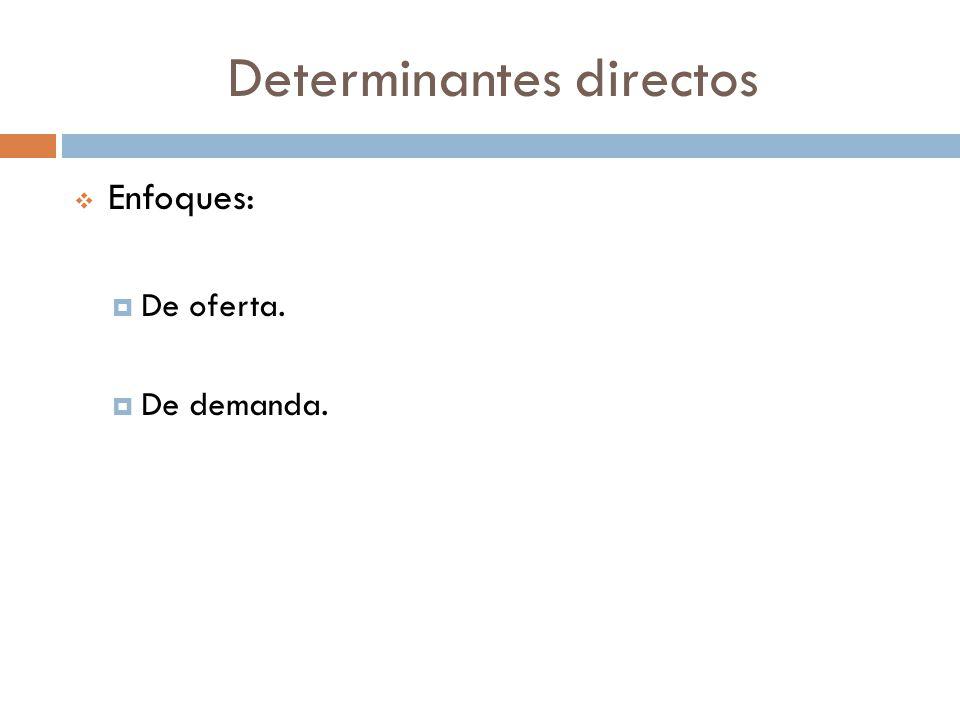 Determinantes directos
