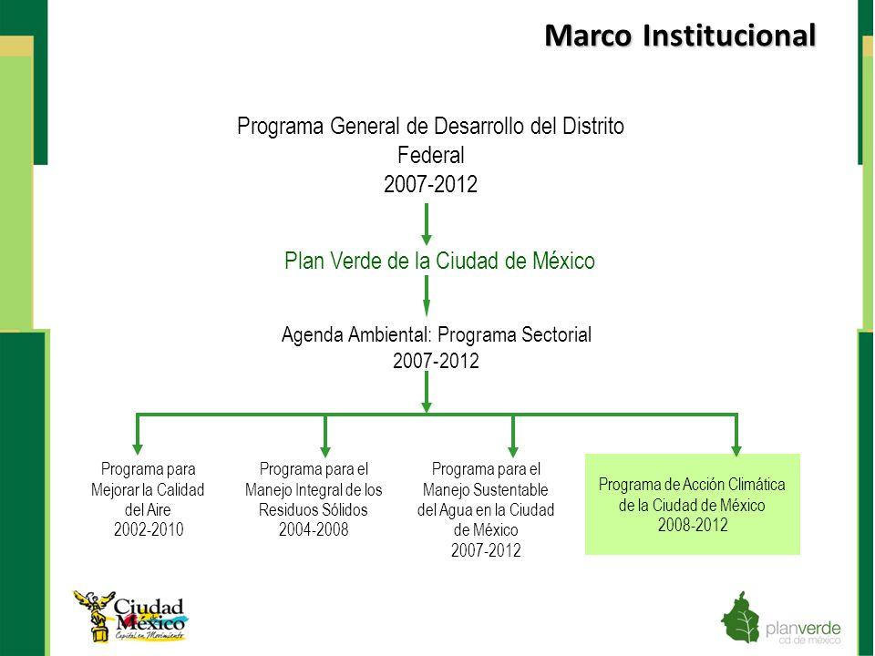 Marco Institucional Programa General de Desarrollo del Distrito Federal. 2007-2012. Plan Verde de la Ciudad de México.