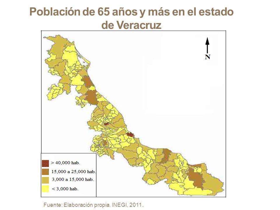 Población de 65 años y más en el estado de Veracruz