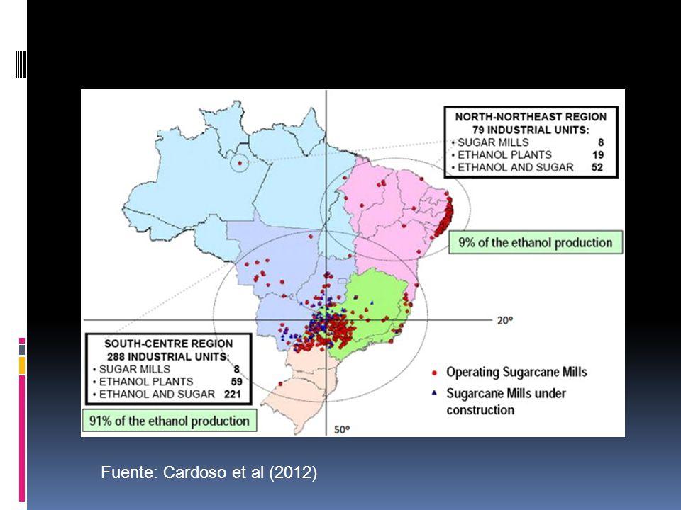 B v Fuente: Cardoso et al (2012)