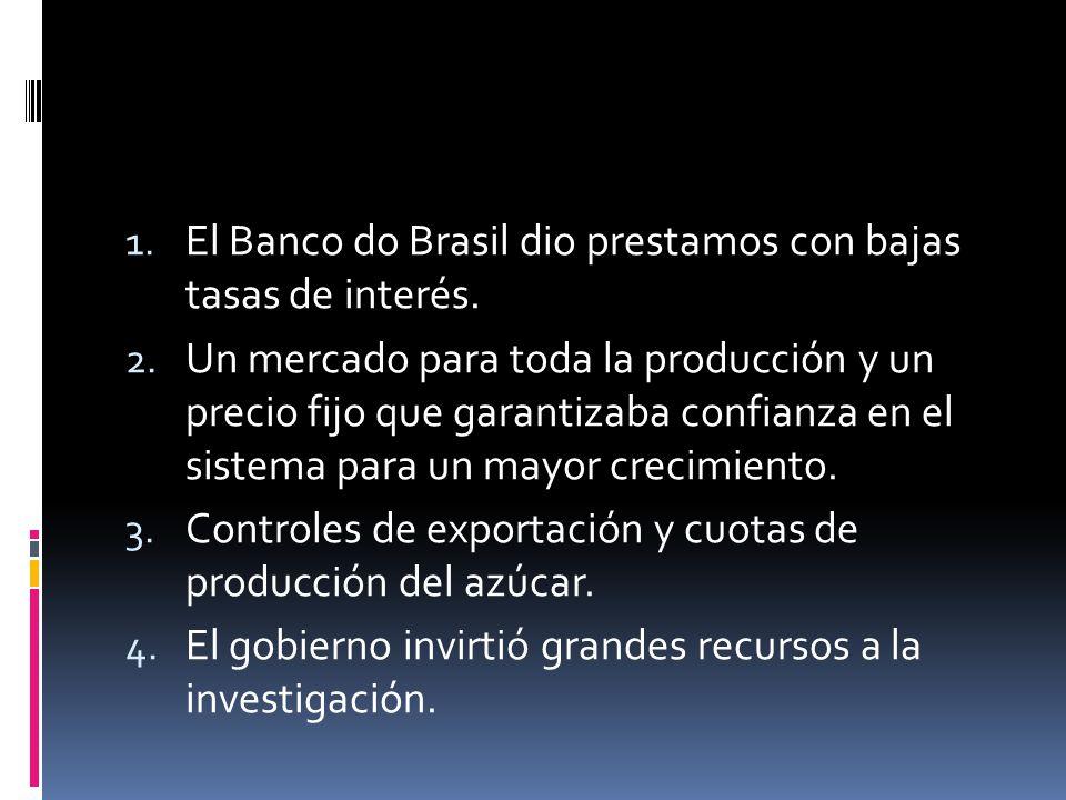 El Banco do Brasil dio prestamos con bajas tasas de interés.